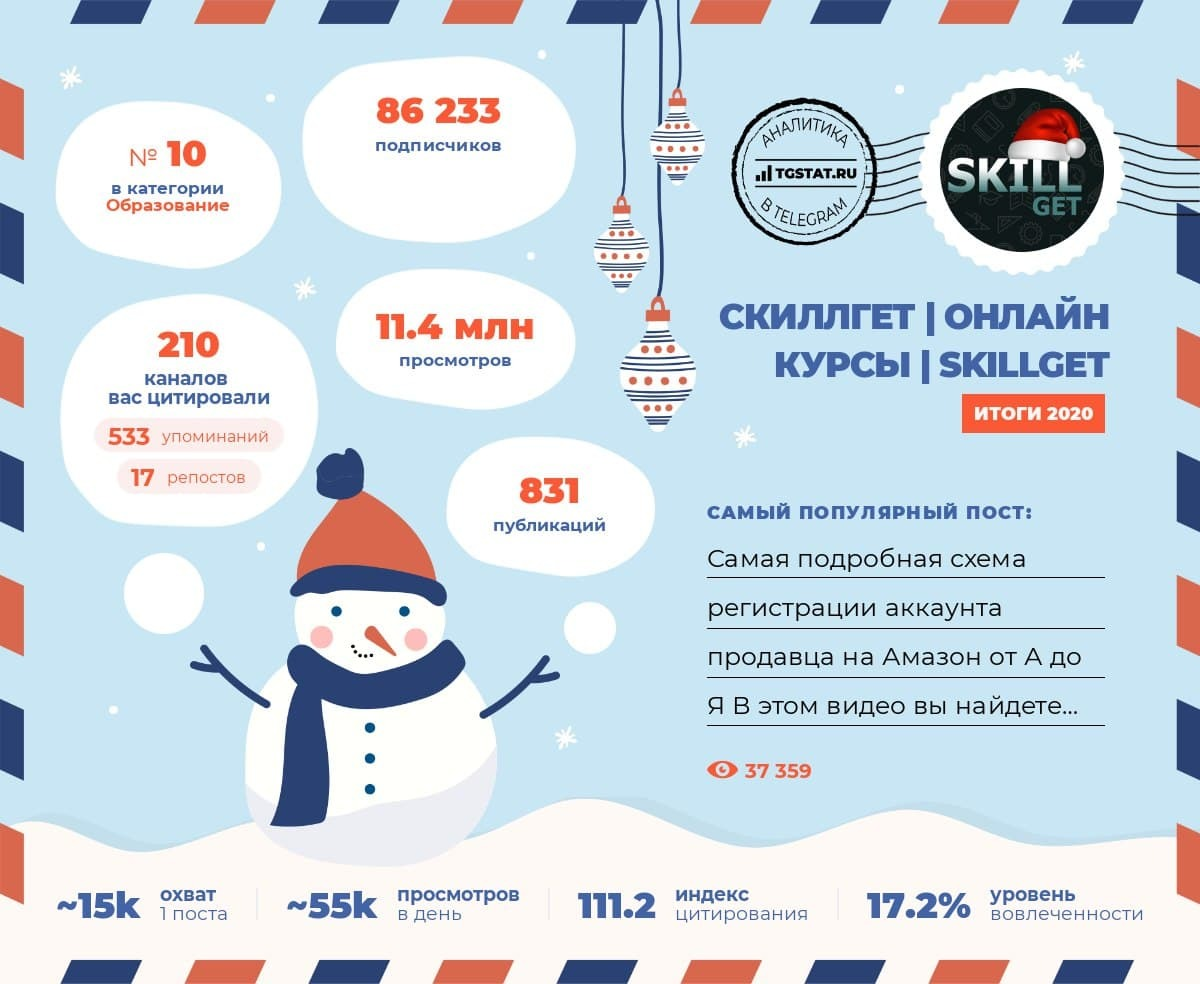 Новогодний отчёт от TGstat.ru