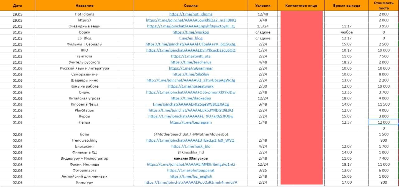 таблица закупов