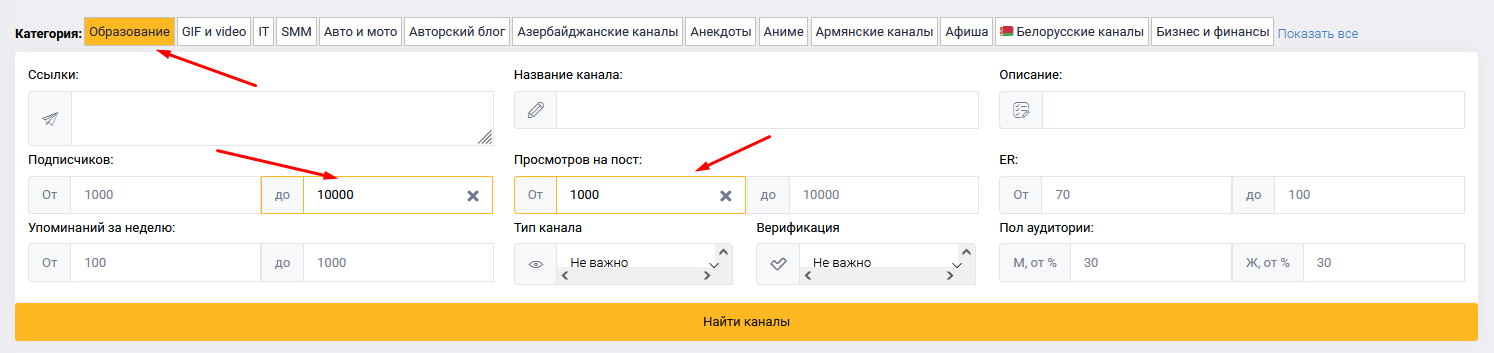 Анализ телеграм каналов